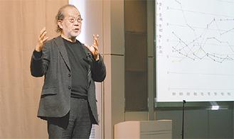 講演する鎌田氏