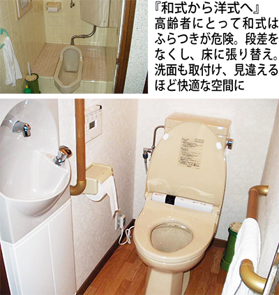 足腰つらい和式トイレを洋式に