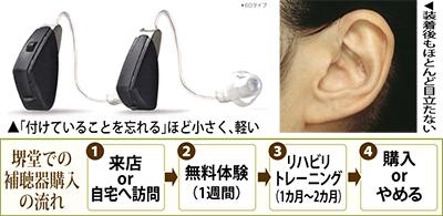 「きこえ練習」で本当に合う補聴器