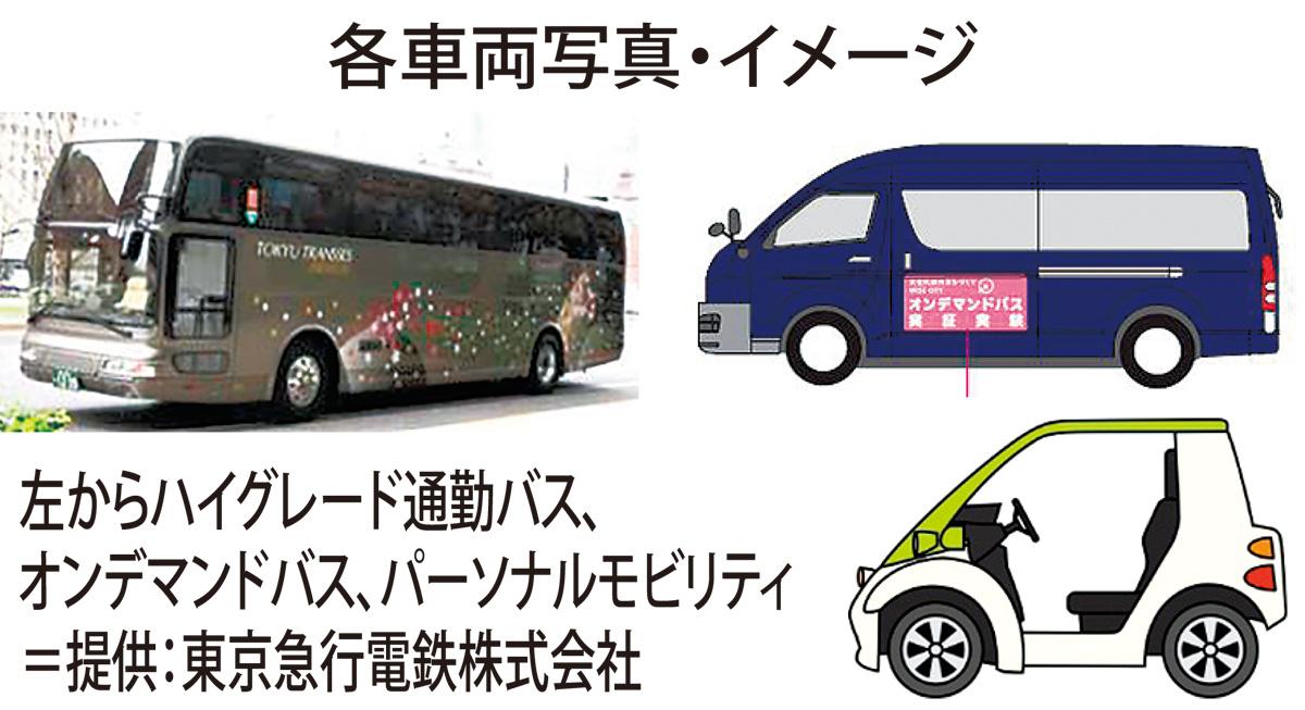 バス・小型車 実証実験開始