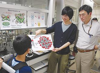 来場者に実験の説明を行う学生と穐田教授(右)