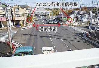国道246号線「下長津田交差点」道幅も広く、車のスピードもかなり速い。ここを無謀に横断する人が絶えず、大変危険でした