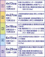 横浜散策で地域デビュー