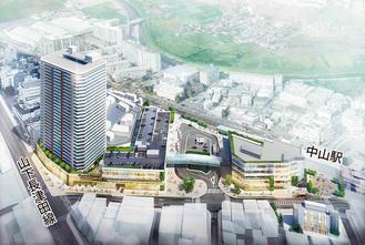 イメージパースは中山駅南口地区市街地再開発準備組合提供(現時点での想定イメージのため、今後変更される可能性あり)