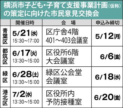 市、6月から各区で説明会