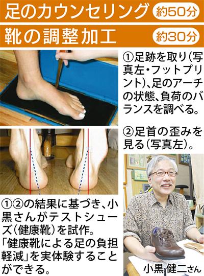 人気の「足のカウンセリング」とは?