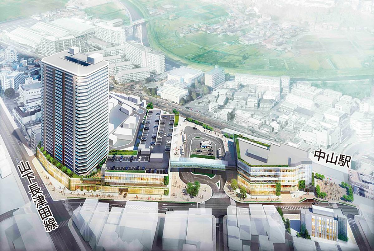 市が都市計画決定