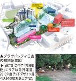 新・街づくり構想を導入