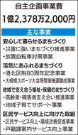新規事業に防災・80周年企画