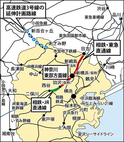 新横浜へのアクセス向上