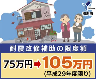 補助金30万円増額へ