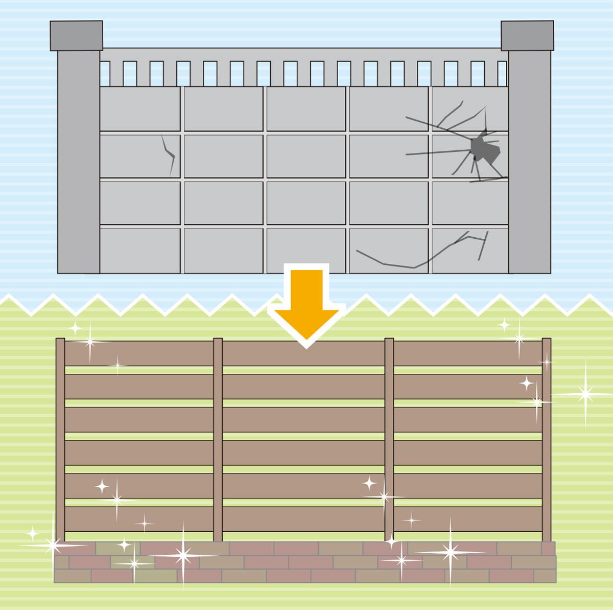 ブロック塀撤去から外構工事も