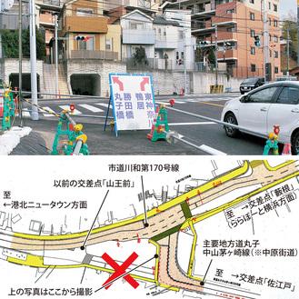 切り替わった新しい交差点と道路、下の図「×」部分が以前の中原街道
