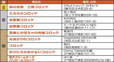 人気No.1は「三角コロッケ」
