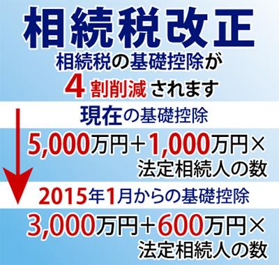 税制改正先取り対策セミナー