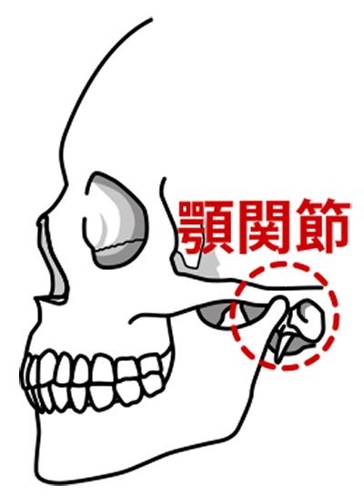 Q.口を大きく開けられません、顎関節症でしょうか?