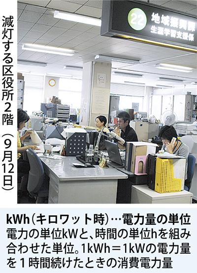 """旭区役所""""節電の夏"""" 一定の成果1ヵ月で28.4%減、30万円相当に"""