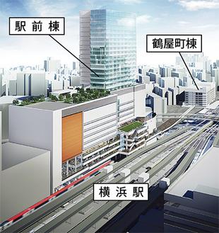 駅ビルの線路側外観イメージ。奥が東京方面