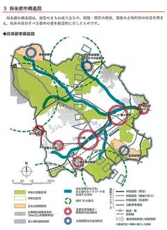 旭区の将来都市構造図(「旭区プラン」より)