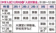 9日に入試対策会開催