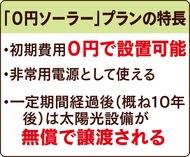 「0円ソーラー」今がチャンス