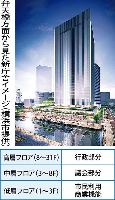 32階建て、来年8月着工へ