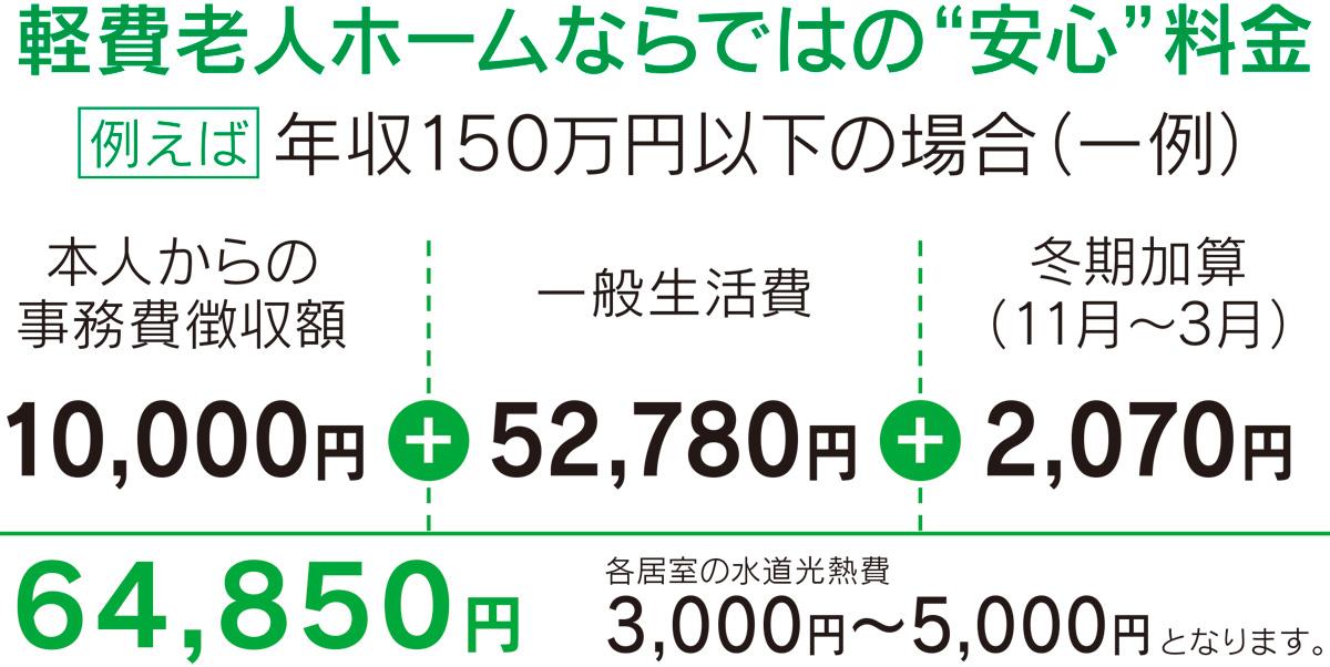 月額6万円台も
