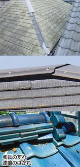 台風被害、棟包の浮き、釘抜け、漆喰破損など