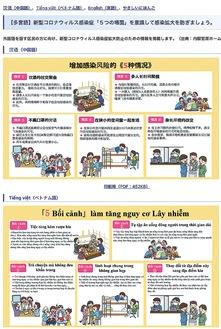 区役所HP内にある中国語、ベトナム語などでの注意喚起(各画像の出典は内閣官房HP)