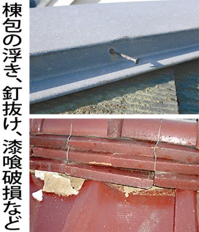 屋根の修理が無料に