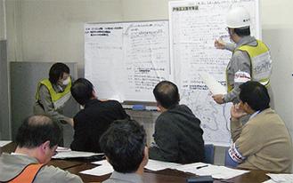 壁面全体に貼り出した情報整理ボードに書き込み対策を検討