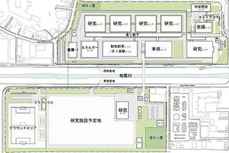 横浜研究拠点の平面図。柏尾川を挟んで上が「西側」、下が「東側」
