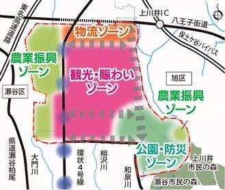 基本計画に示されている4つのゾーン