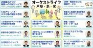 住まい・くらしのサポートセンター「オーケストライフ戸塚・泉・栄」