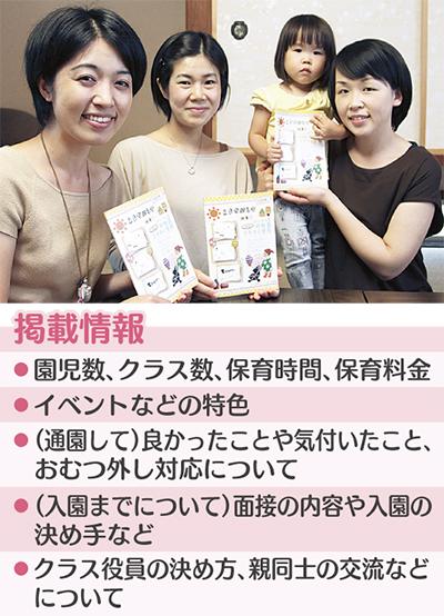 幼稚園口コミ情報誌 発行