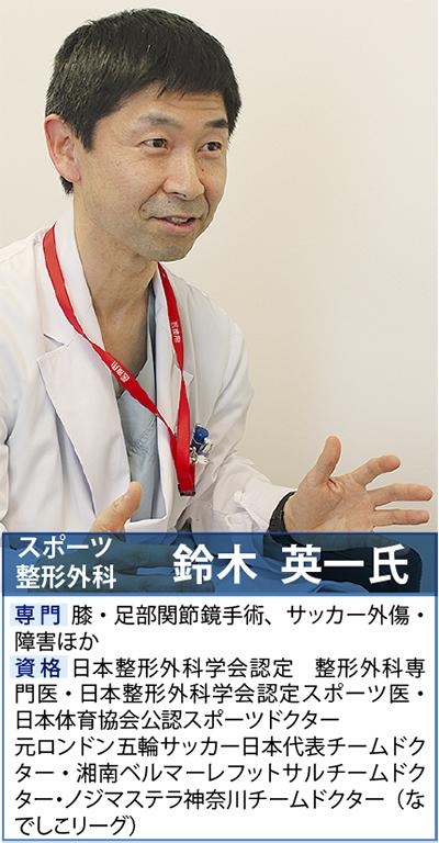 """""""スポーツ整形外科""""外来を開始"""