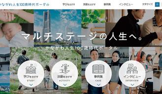 サイトのトップページ