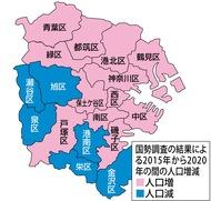 金沢区最多の減少数