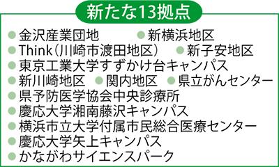 京浜臨海部特区に追加