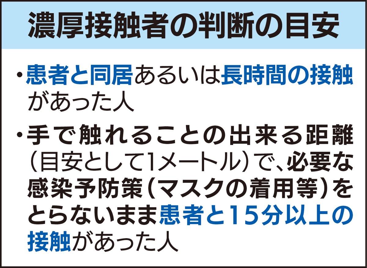 区 横浜 者 感染 金沢 コロナ 市 5/21 新型コロナウイルス