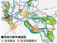 都市マス改定素案を公表