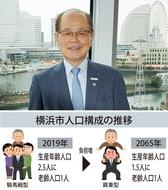 横浜の未来を考えた財政を