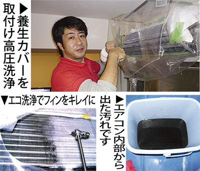 エアコン洗浄で
