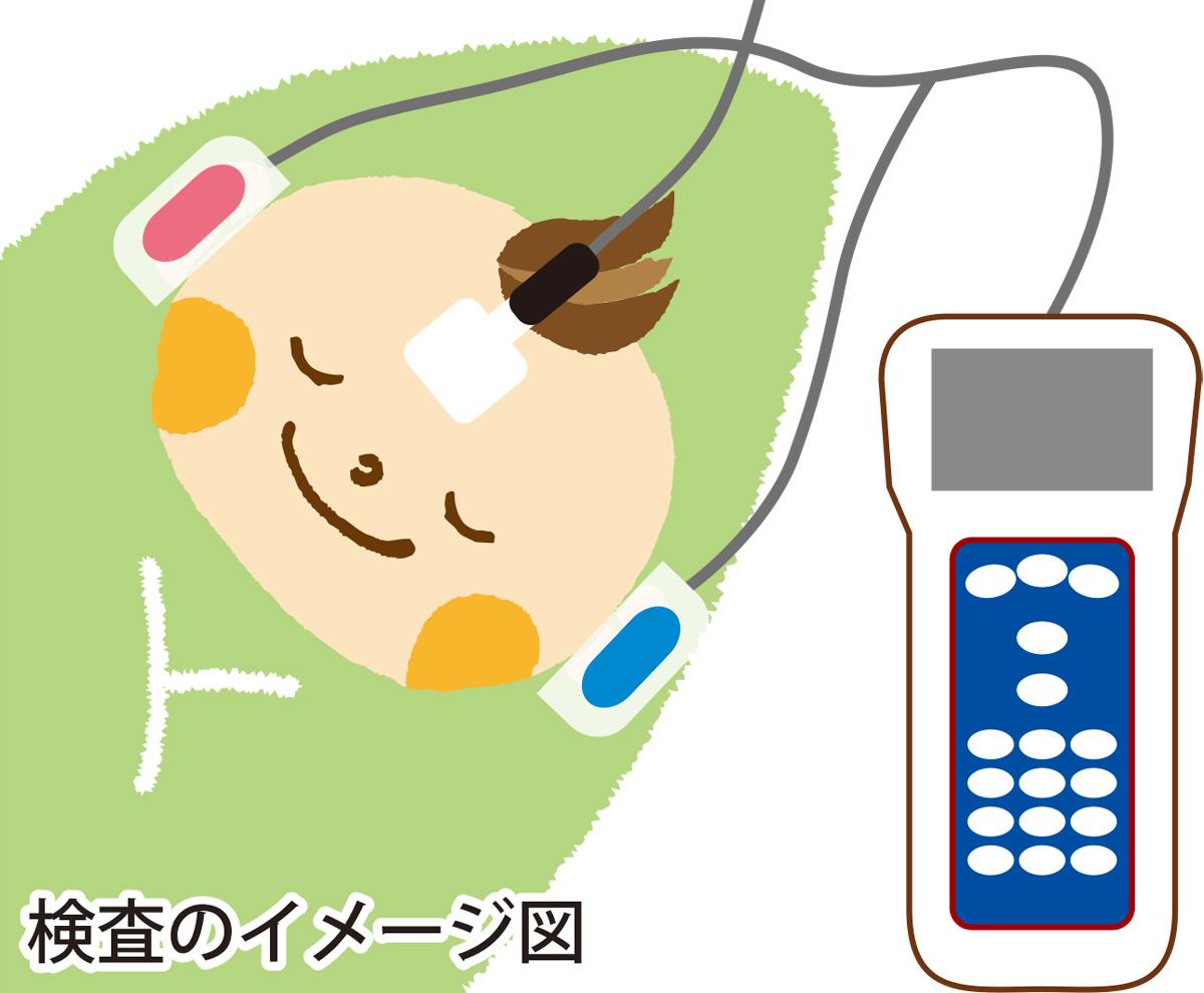 新生児聴覚検査を助成