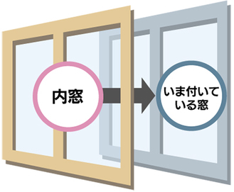 窓の断熱と給湯器で補助金