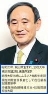 日本の未来を切り拓く新しい国創り