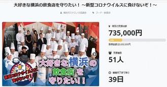 横浜ガストロノミ協議会のCFサイト(6月30日まで)