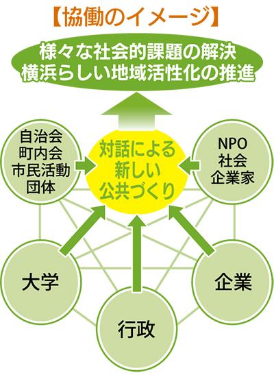 福島直子の市政レポートvol.8