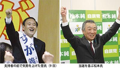 松本、菅氏が圧勝