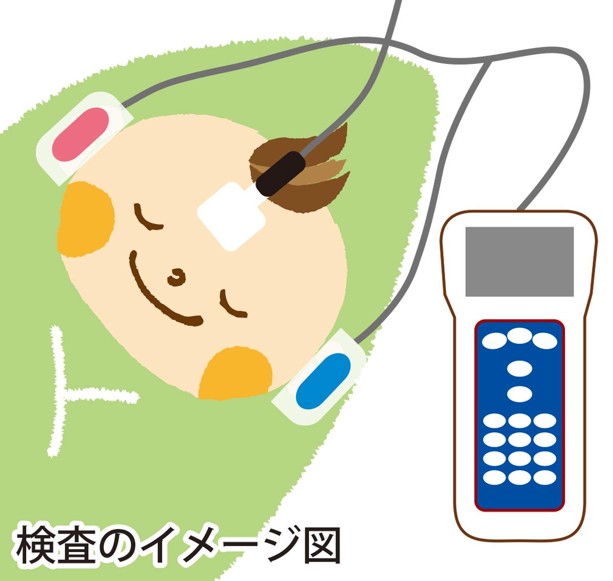 新生児聴覚検査に助成